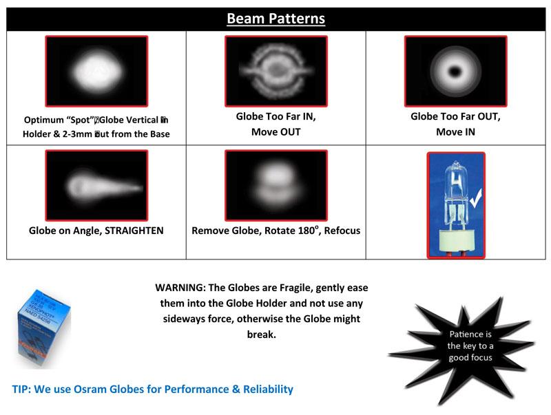 Beam Patternsw QH Bulb
